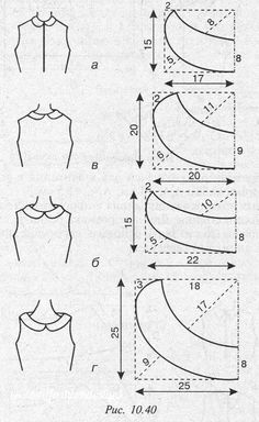 Sensational Tips Sewing Pattern Ideas. Brilliantly Tips Sewing Pattern Ideas. Sewing Hacks, Sewing Tutorials, Sewing Crafts, Sewing Tips, Sewing Projects, Techniques Couture, Sewing Techniques, Pattern Cutting, Pattern Making