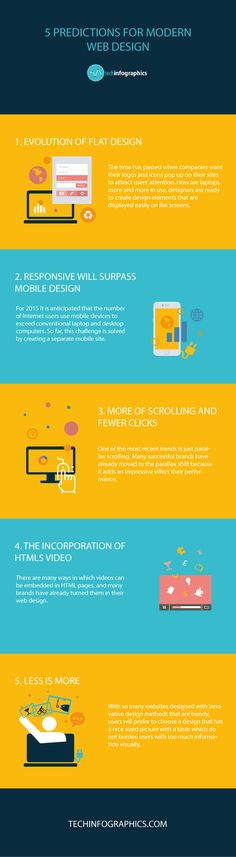 PREDICTIONS FOR MODERN WEB DESIGN: 1) Flat design 2) Responsive 3) More scrolling 4) HTML5 Video 5) Less information