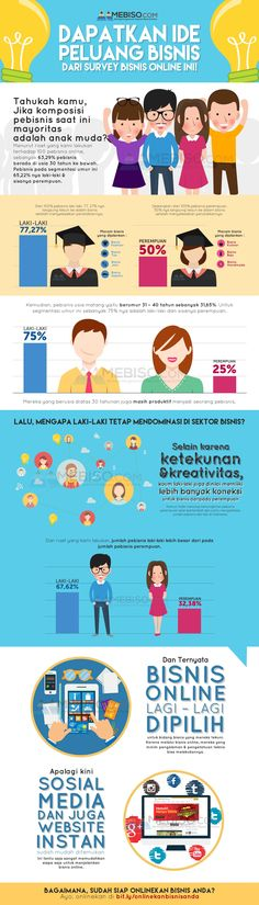 10+ Bisnis ideas | motivation, infographic, business tips