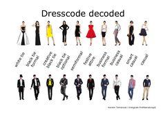 Der Dresscode ist die heimliche Kleiderordnung. Visuelle Signale haben in unserer Gesellschaft eine festgelegte Bedeutung. So ergeben sich Kleiderregeln für bestimmte Anlässe, welche durch das eigene Erscheinungsbild gewürdigt werden können. Der Dresscode einer Veranstaltung repräsentiert ihren Charakter. Durch die optische Einhaltung im Outfit, wird der Charakter eines Events verstärkt und wirkt somit auch auf die TrägerInnen. Dress Code, Black Tie Optional, Formal Tie, Smart Casual, Business Casual, Outfit, Fashion Tips, Events, Image