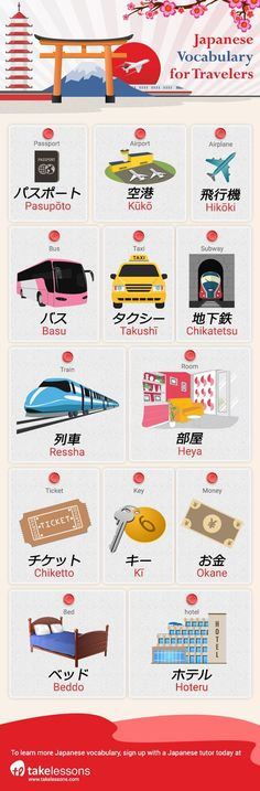 Japanese Vocabulary for Travelers