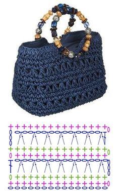 Crochet Bag Tutorials, Crochet Purse Patterns, Beginner Crochet Projects, Crochet Clutch, Crochet Basket Pattern, Crochet Handbags, Crochet Chart, Crochet Purses, Diy Crochet