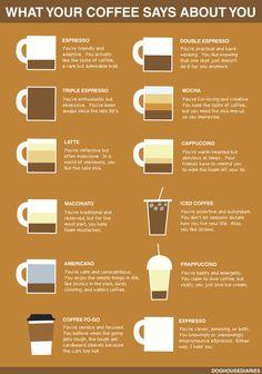 O que seu café diz sobre você