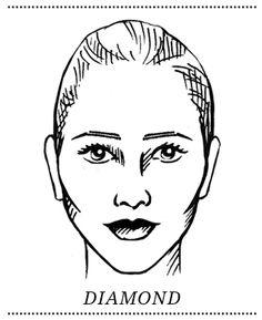 cartoon face shapes | Art | Pinterest | Cartoon faces