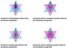 Merkaba Meditation Complete Technique