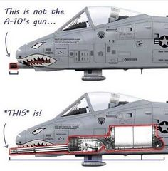 Cañon General Electric automatic GAU 8 A del Fairchild Warthog ~ BFD Military Memes, Military Weapons, Fighter Aircraft, Fighter Jets, Illustration Avion, Image Avion, A10 Warthog, Us Military Aircraft, Army Vehicles