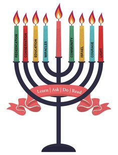 8 Chanukah Values to illuminate your holiday!  From the Jewish Federation of Greater Washington and PJ Library in Greater Washington