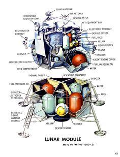 1968 ... Apollo: Lunar Excursion Module