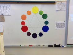 Mini Matisse: Magnate Color Wheel idea from Alicia Eggers