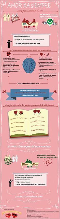 El amor para siempre existe. Infografía