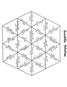 Scientific Notation-Tarsia Puzzle Algebra 1 Textbook, Math Class, Maths, Properties Of Multiplication, Scientific Notation, Higher Order Thinking, Standard Form, Math Formulas, Teacher Pay Teachers