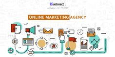 Intuisyz is a digital marketing agency in Kochi, offers all types of digital marketing services like social media marketing, online advertising etc at low cost ..