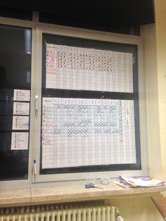 Planbord integraal zelfstandig werk in het zesde leerjaar volledig operationeel!