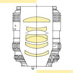MINOLTA 85mm 1:2.8 VariSoft (6 Linsen / 5 Glieder) Fassung: MD-II (1979), MD-III (1984)