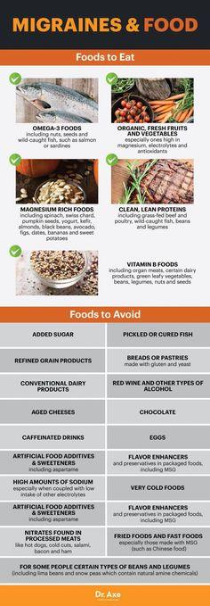 Foods For Migraines, Migraine Diet, Migraine Headache, Migraine Remedy, Prevent Migraines, Headache Symptoms, Chronic Migraines, Sciatica