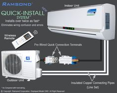 42 Best Split AC images in 2019 | Air conditioning system ... Ac Mini Split System Wiring Diagram on