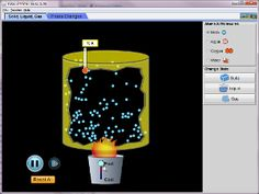 States of Matter: Interactive Simulation to use in the classroom or at home.  Parents and teachers: Read the teaching resources before having your  students complete the activities.  The simulation allows you to heat, cool, and compress atoms and molecules and watch as they change between the three phases based on the conditions you create.