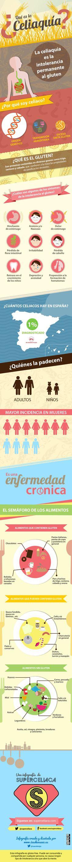 Infografía sobre la celiaquía