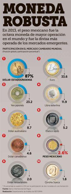 Infographic, money, newspaper, design, statics, gráfico, diseño editorial, periodístico