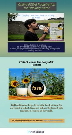 GetFoodLicense is available to provide an FSSAI license for drinking water. In India, the packaged drinking water manufacturing is the fastest growing Food License, Food Safety, Fast Growing, Drinking Water, Infographic, Milk, Infographics, Food Security, Visual Schedules