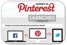 Pinning an about Pinterest - way too meta to resist! (great infographic, too) http://www.prdaily.com/Main/Articles/fcc3a926-f730-4c4f-8348-16f6b902ecc9.aspx?utm_source=twitterfeed_medium=twitter