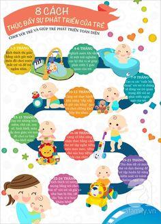 Những gợi ý giúp bố mẹ dạy con thông minh từ 0 đến 2 tuổi | aFamily