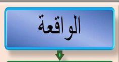 سورة الواقعة، مكيّة، ٩٦ آية، تلاوة بصوت القارئ : خالد الجليل
