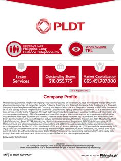 Philippine Long Distance Telephone Co. (TEL)