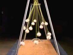 Pendulum Wave patterns.mp4 - YouTube (classroom wave/vibration/pendulums)