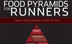 Food Pyramids for Runners ha!