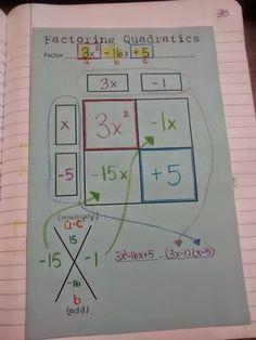 Factoring Quadratics using the Box Method Foldable