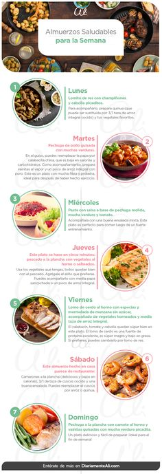 Healthy Menu, Easy Healthy Breakfast, Healthy Eating Tips, Healthy Recipes, Best Fat Burning Foods, High Fat Foods, Good Foods To Eat, Lunch Meal Prep, Diet And Nutrition