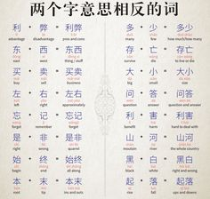Mandarin Learning Designed for Multilingual Kids Mandarin Lessons, Learn Mandarin, Chinese Language, Japanese Language, Vietnamese Language, German Language, Spanish Language, French Language, Chinese Phrases