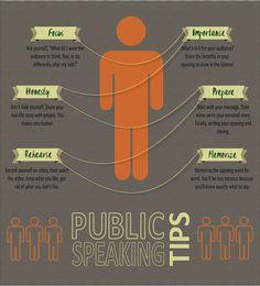 Public speaking tips from the best TEDx speakers.