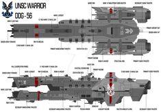 Halo UNSC Warrior-class destroyer by SplinteredMatt on DeviantArt