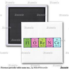 Caro periodic table name keyring silver colored square key ring florence periodic table name magnet urtaz Images