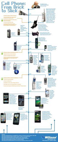 Takozdular Şimdi Kağıt Kadar İnceler: Cep Telefonunun Evrimi [İNFOGRAFİK]