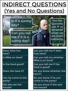 AskPaulEnglish: INDIRECT YES/NO QUESTIONS #tefl #tesol #learnenglish #grammar