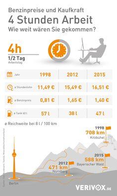 die bundesl nder in deutschland haben einen energieverbrauch der ganzen staaten. Black Bedroom Furniture Sets. Home Design Ideas