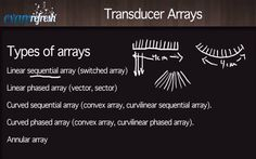 Ultrasound Physics - Transducer arrays. Amazing resource for u/s physics.