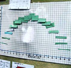 Scaffolded Math and Science: Linking Quadratics to Rectangle Area
