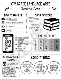 Middle School Syllabus, Maths Syllabus, Middle School Classroom, School Teacher, Teacher Forms, Biology Teacher, History Classroom, English Classroom, Teacher Introduction