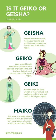 """The word """"Geisha"""" has a literal meaning of """"art person"""" or """"art doer"""". Geisha is also known by the name Geiko, which means """"woman of art"""". Let's first address the issue of what exactly to call them because I know a lot of you have heard both terms before: Geisha Drawing, Geisha Art, Geisha Anime, Geisha Makeup, Geisha Tattoo Design, Art With Meaning, Japanese Language Learning, Art Asiatique, Japanese Artwork"""