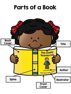 Parts of a Book anchor charts and worksheets for children to label.