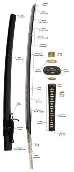 Katana - Parts of a Samurai Sword Kendo, Swords And Daggers, Knives And Swords, Armas Ninja, Martial Arts Weapons, Katana Swords, Samurai Armor, Samurai Weapons, Japanese Sword
