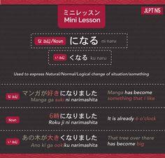 jlpt-n5-grammar-ni-naru