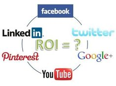 How To Calculate Social Media ROI