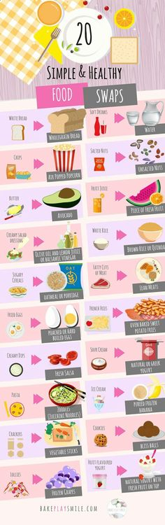 Eat Stop Eat To Loss Weight - HEALTHY FOOD - Healthy food and snacking swaps. In Just One Day This Simple Strategy Frees You From Complicated Diet Rules - And Eliminates Rebound Weight Gain