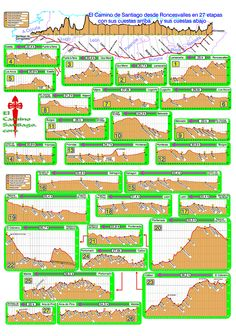 Elevations of the Camino de Santiago from Roncesvalles. This map was my life saver - it helped me map out where I needed to stay based on the days mileage. Print this out and bring with as a daily reference. ..