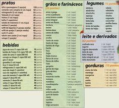 Tabela da dieta dos pontos